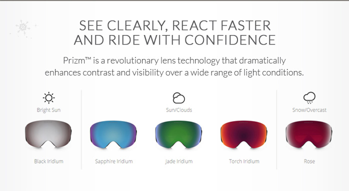 See clearly, react faster