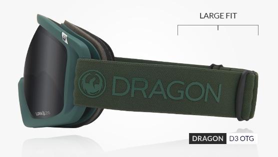 Dragon D3 OTG Range